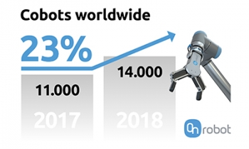 23 percent growth worldwide of robotic arm grippers